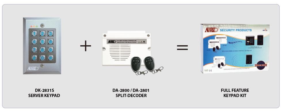 AEI PROTECT-ON SYSTEMS LTD